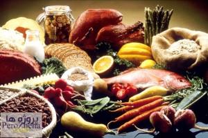 استانداردهای مواد غذایی ISO