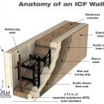 دانلود پاورپوینت سازه ICF