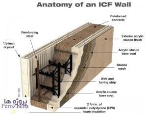 پاورپوینت سازه ICF