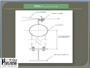 پاورپوینت سازه های ETFE